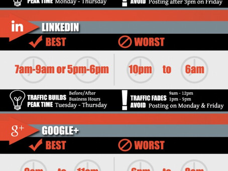 Best and Worst Times to Post on your Social Networks! #infographic