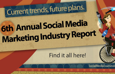 Social Media Marketing Industry Report @SMExaminer