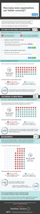 how-many-news-organizations-use-twitter-correctly-2