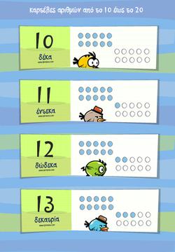 Καρτέλες αριθμών