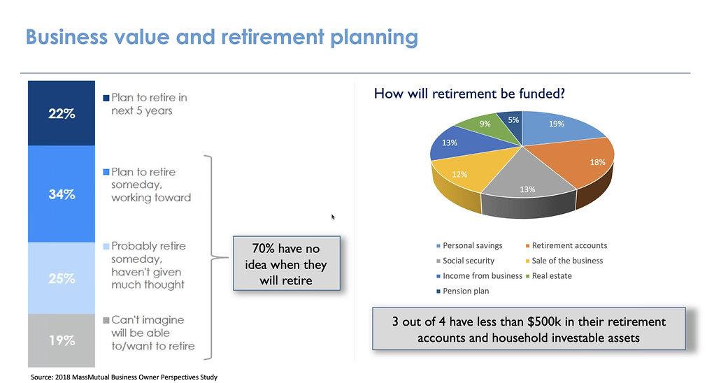 Bridge Retirement chart pic.jpg