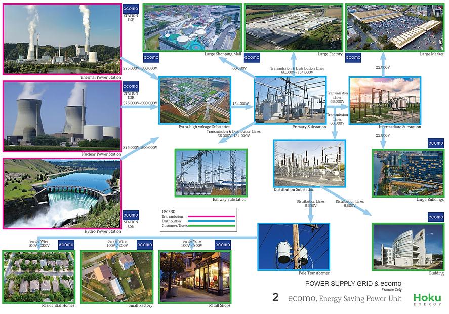 hoku-legacy-ecomo-energy-2.PNG