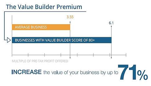 Value-builder-premium.jpg