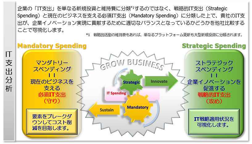slr-view2-1 spending.png