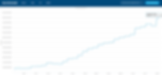 ビットコインのマイニングですが、ここ最近マイニングの難易度が急激に上昇