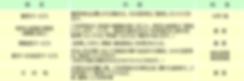 山梨県山梨県中巨摩郡昭和町清水新居の地域密着型介護老人福祉施設 ほたるの郷・翔和