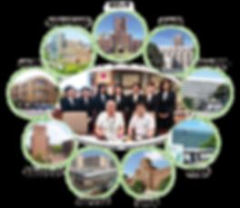 株式会社アビー 産学共同研究事業 提携大学