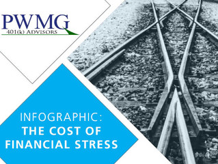 [Infographic] The Cost of Financial Stress
