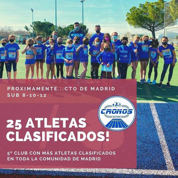 5º CLUB DE MADRID CON MÁS CLASIFICADOS