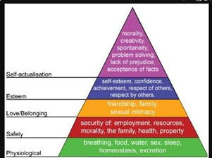 Play, Piaget, Maslow's Hiearchy of Needs and Child Development