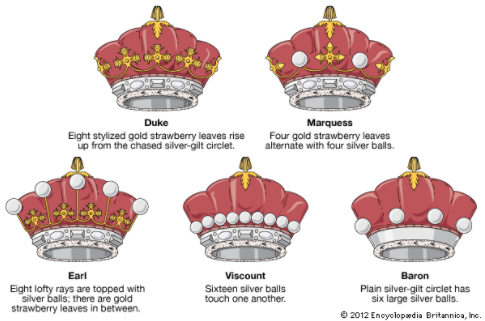 Coronet Detailing from Encyclopedia Britannica