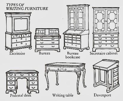 Sketch of types of writing desks