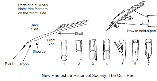 Image showing quill tip trimming steps