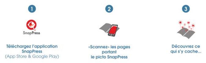 Explications Snappress 2.jpg