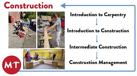 Construction_Forecasting_Slide.png