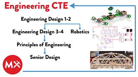 2018_19_Forecasting_Slide_Engineering.jp