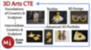 3D Arts Forecasting Slide.png