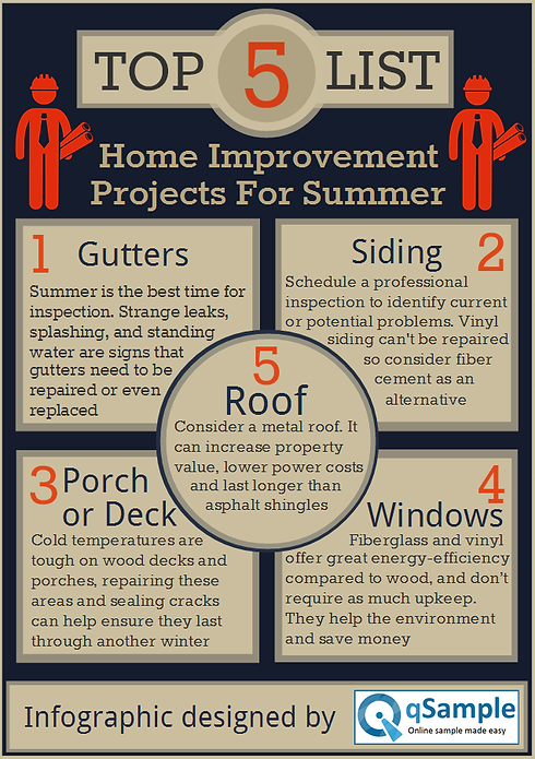 Home-Improvement-Projects-Infographic.pn