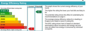 Lanner Vean EPC report image.png