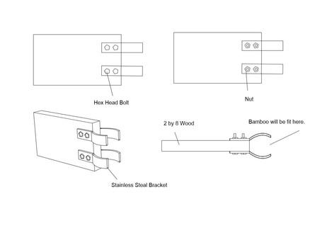 Deck Mechanism Details