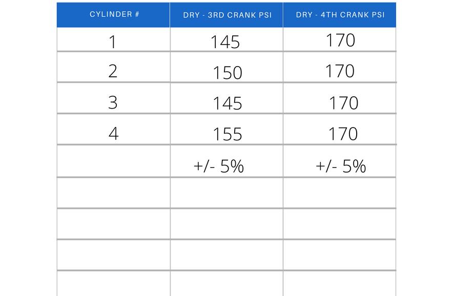 CYLINDER COMPRESSION TEST.png