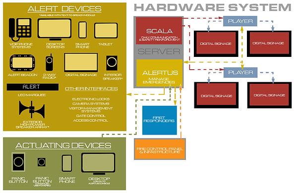 InfoKast infographic displaying integera