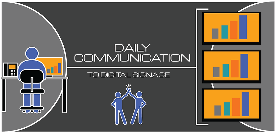 Daily Communication Demonstration