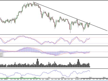 Blue Line | FX Rundown