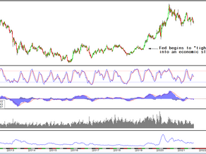Gold/Silver/Platinum: The inflation train rolls on   Phillip Streible's Take