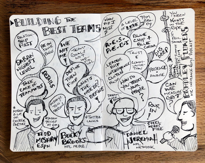 Sketchnotes: Senior Bowl Leadership Conference 2019