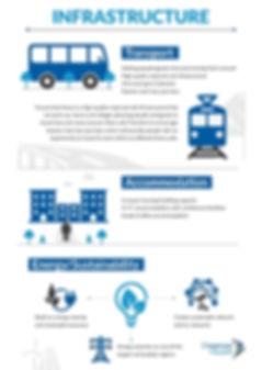 Causeway Chamber Key Priorities 2018-202