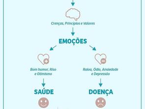 O quanto suas emoções impactam em sua saúde?