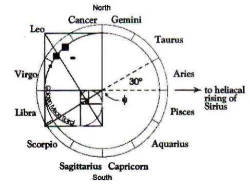 golden ratio sphinx astrology wheel.jpg