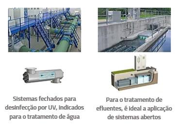 Sistemas de desinfecção de água e efluentes por ultravioleta