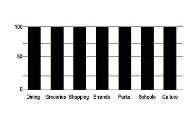 ScoreGraph.png