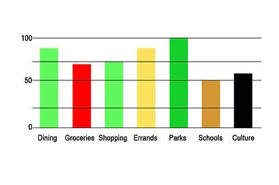 ScoreGraphColour.jpg