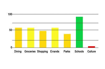 ScoreGraph.jpg