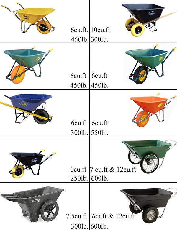 wheelbarrowsign.jpg
