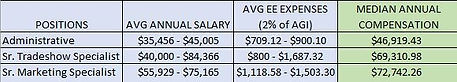 Salaries_edited.jpg