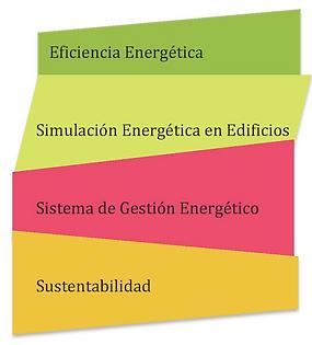 Eficiencia Energetica, Sistema de Gestion, Sustentabilidad