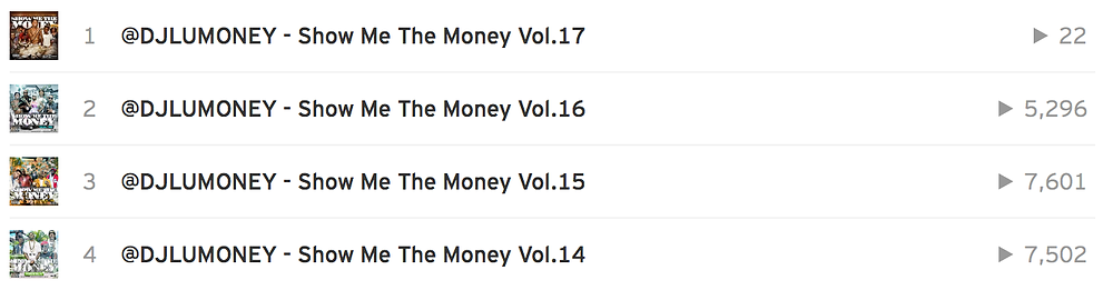 Hip Hop Everything's Blog feature on Show Me The Money Mixtape Series by BlakkNotez and Dj Lumoney.