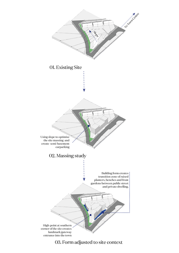 Diagram 03 - Kilbride Lodge.png