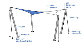 H106-Free-standing shade sail - componen