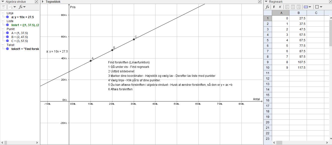 lineær funktion forskrift