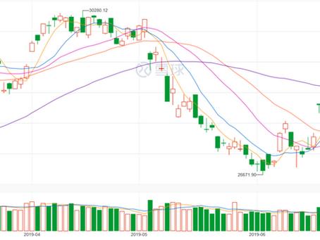 港股一周见: 成交缩量 聚焦降息预期