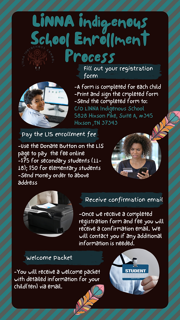 Blue Enrolment Process Step by Step Guide Your Story-2.png