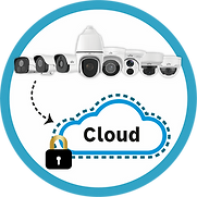 acoba-Connect-Your-Cameras-to-Cloud_2.pn