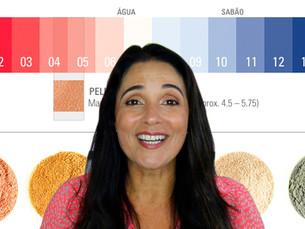 ACNE NA FASE ADULTA - Como cuidar?