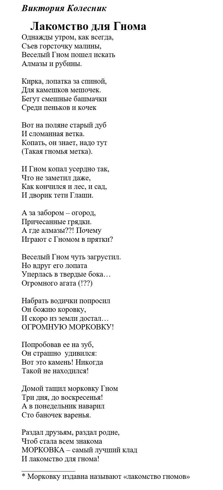 Колесник Виктория Викторовна