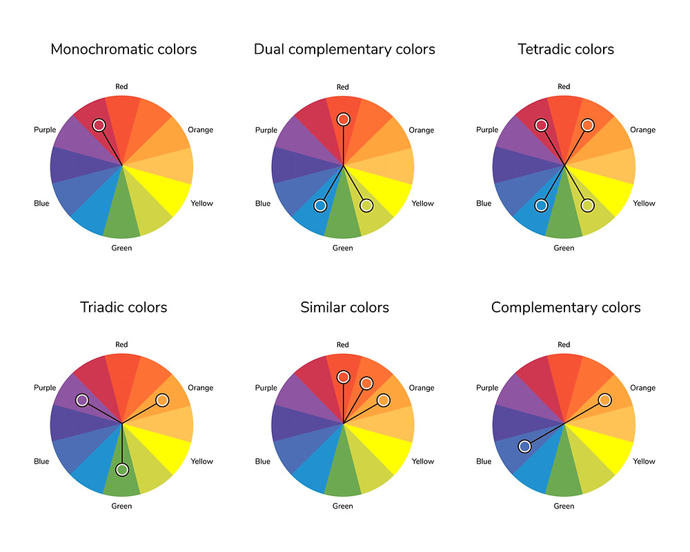 6 color wheels showing different types of color combinations.